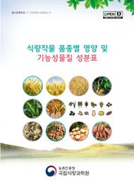 식량작물 품종별 영양 및 기능성물질 성분표